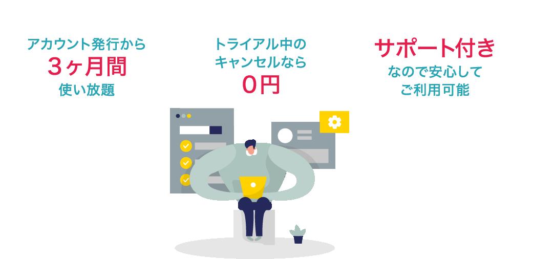 アカウント発行から3ヶ月間使い放題 トライアル中のキャンセルなら0円 サポート付きなので安心してご利用可能